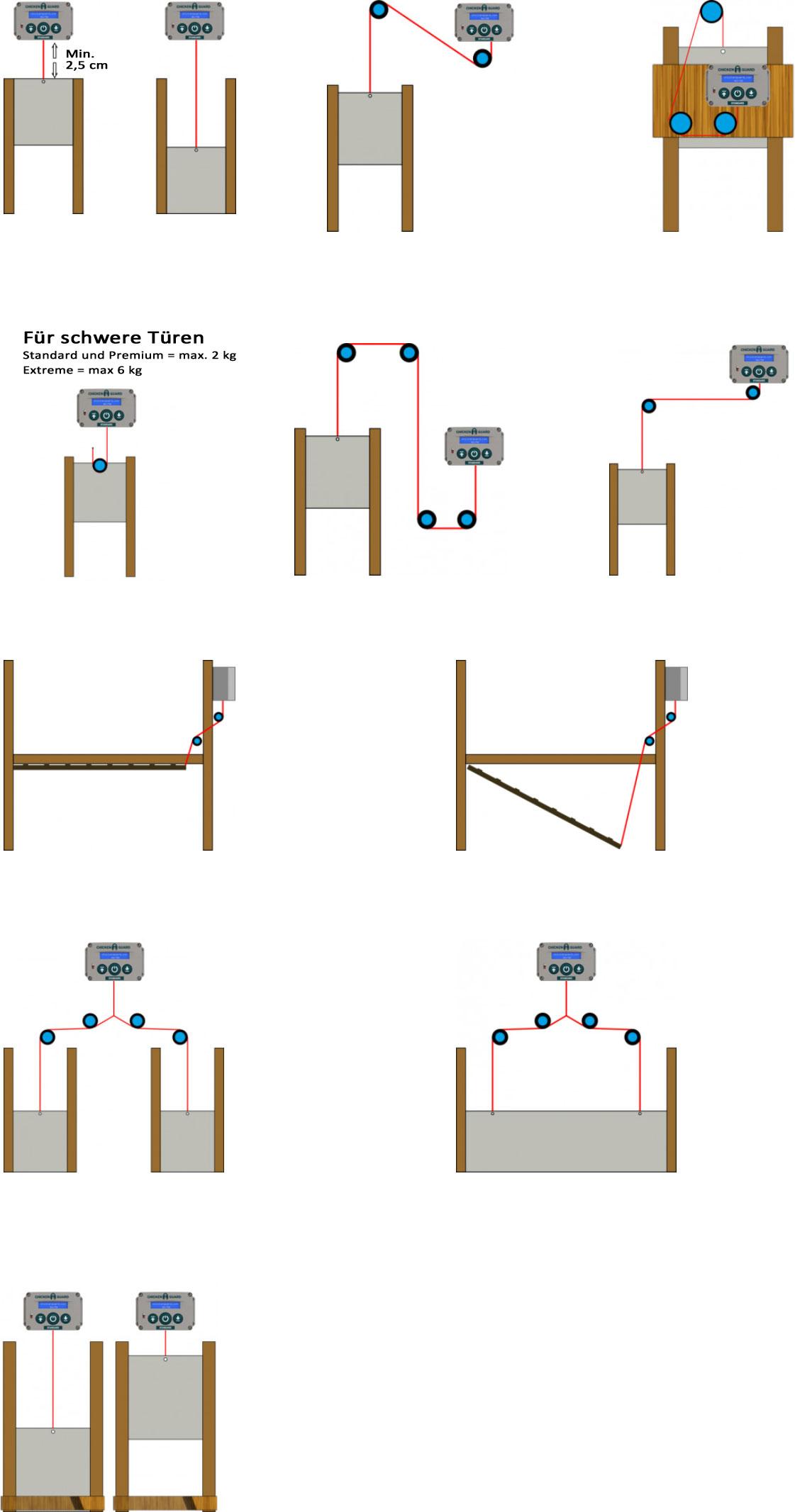 Übersicht der Einsatzmöglichkeiten des automatischen Stalltüröffners Chickenguard für Ihren Hühnerstall